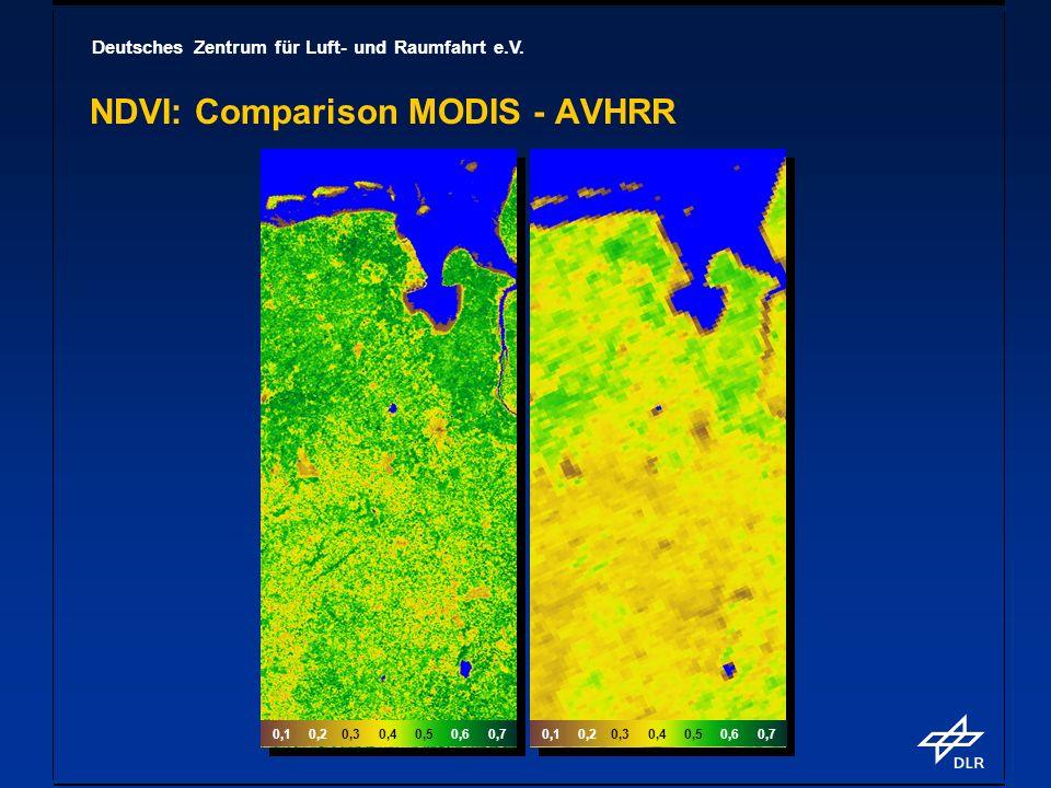 Deutsches Zentrum für Luft- und Raumfahrt e.V. NDVI: Comparison MODIS - AVHRR 0,1 0,2 0,3 0,4 0,5 0,6 0,7