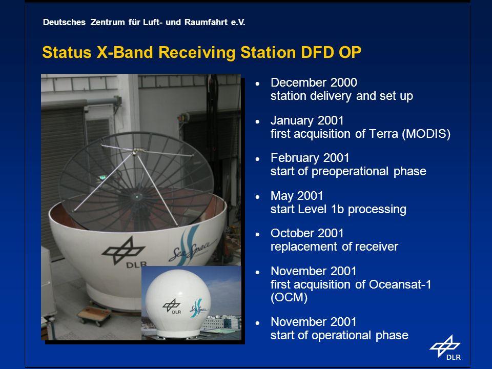 Deutsches Zentrum für Luft- und Raumfahrt e.V. Status X-Band Receiving Station DFD OP December 2000 station delivery and set up January 2001 first acq