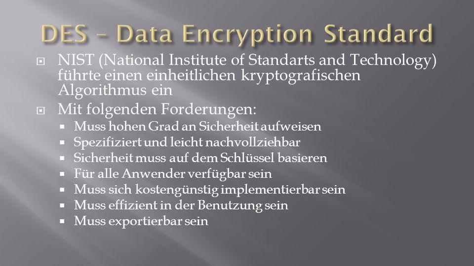 NIST (National Institute of Standarts and Technology) führte einen einheitlichen kryptografischen Algorithmus ein Mit folgenden Forderungen: Muss hohe
