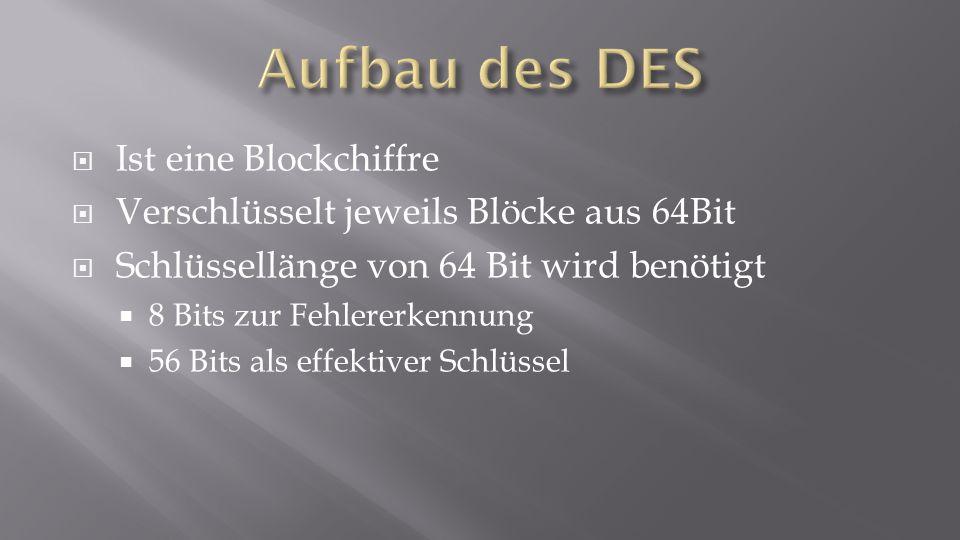 Ist eine Blockchiffre Verschlüsselt jeweils Blöcke aus 64Bit Schlüssellänge von 64 Bit wird benötigt 8 Bits zur Fehlererkennung 56 Bits als effektiver