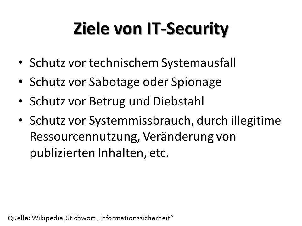 Ziele von IT-Security Schutz vor technischem Systemausfall Schutz vor Sabotage oder Spionage Schutz vor Betrug und Diebstahl Schutz vor Systemmissbrau