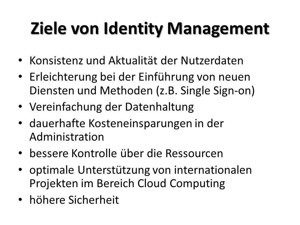 Ziele von Identity Management Konsistenz und Aktualität der Nutzerdaten Erleichterung bei der Einführung von neuen Diensten und Methoden (z.B. Single