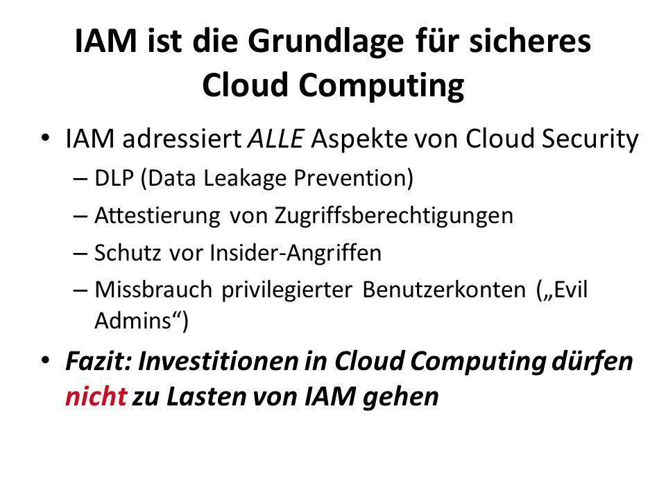 IAM ist die Grundlage für sicheres Cloud Computing IAM adressiert ALLE Aspekte von Cloud Security – DLP (Data Leakage Prevention) – Attestierung von Z