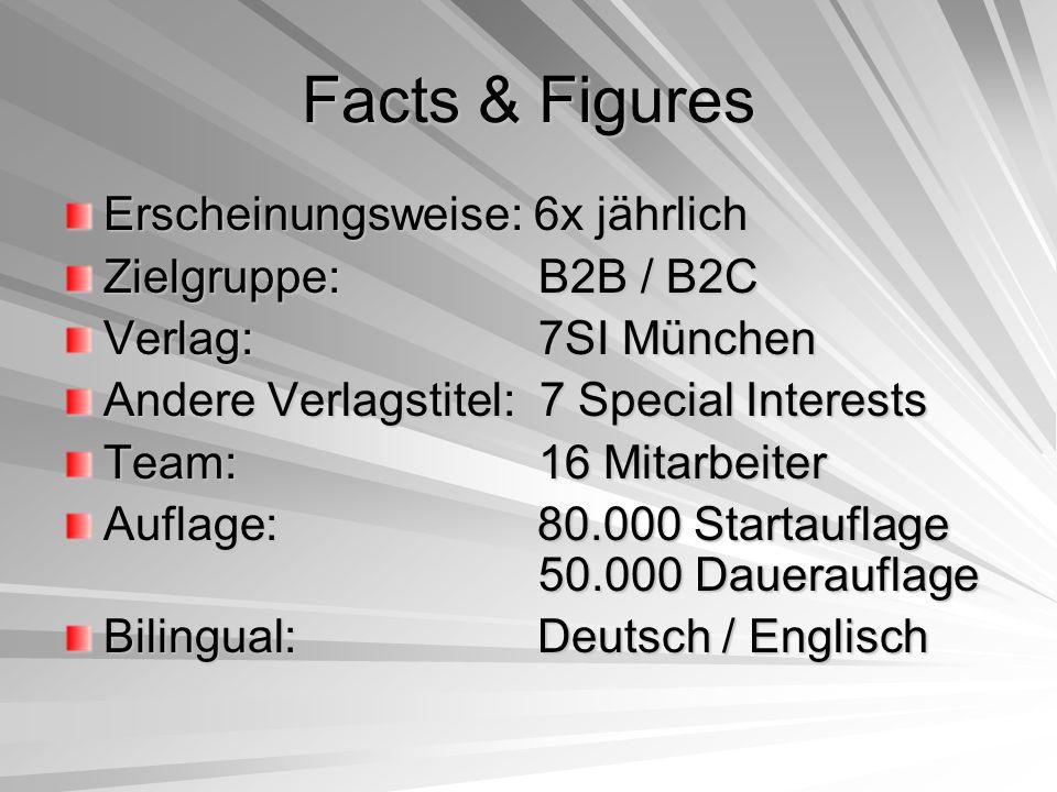 Facts & Figures Erscheinungsweise: 6x jährlich Zielgruppe: B2B / B2C Verlag: 7SI München Andere Verlagstitel: 7 Special Interests Team: 16 Mitarbeiter Auflage: 80.000 Startauflage 50.000 Dauerauflage Bilingual: Deutsch / Englisch