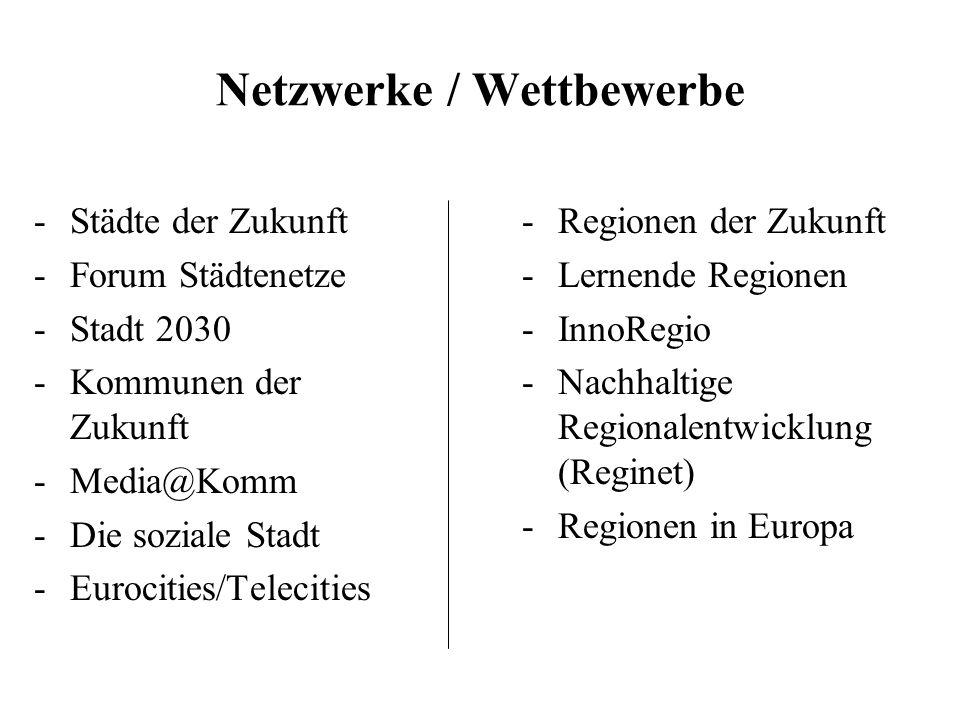 Netzwerke / Wettbewerbe -Städte der Zukunft -Forum Städtenetze -Stadt 2030 -Kommunen der Zukunft -Media@Komm -Die soziale Stadt -Eurocities/Telecities