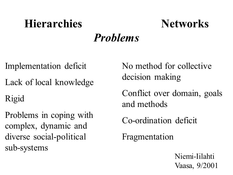 Hierarchies Networks Problems Implementation deficit Lack of local knowledge Rigid Problems in coping with complex, dynamic and diverse social-politic
