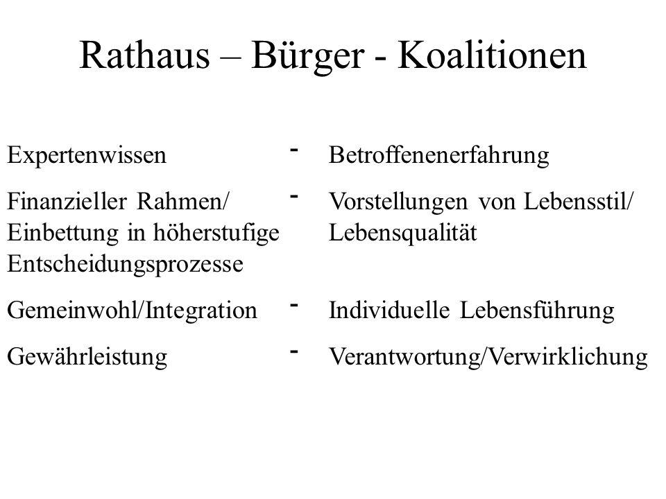 Rathaus – Bürger - Koalitionen Betroffenenerfahrung Vorstellungen von Lebensstil/ Lebensqualität Individuelle Lebensführung Verantwortung/Verwirklichu