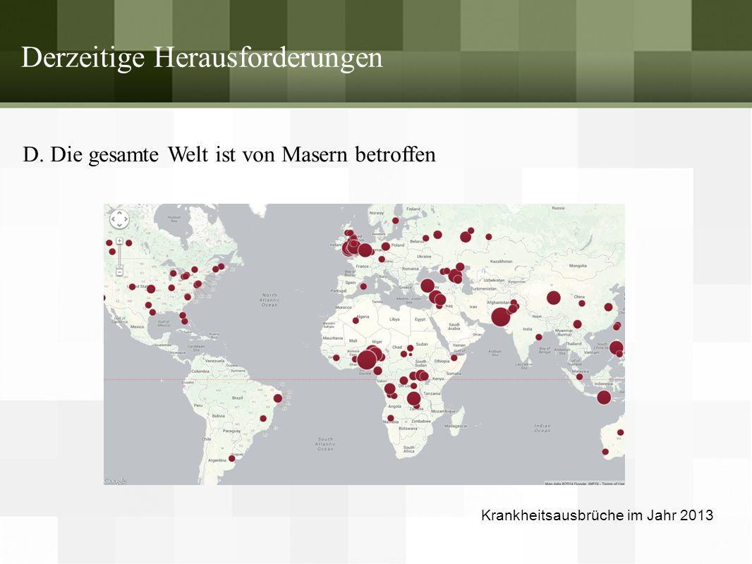 Derzeitige Herausforderungen D. Die gesamte Welt ist von Masern betroffen Krankheitsausbrüche im Jahr 2013