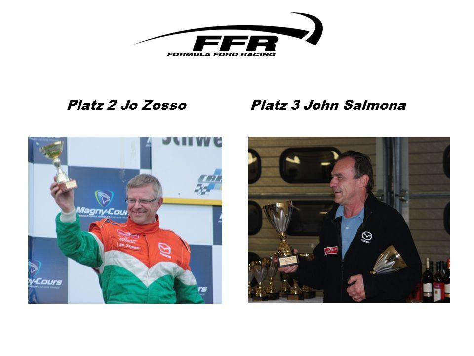 Platz 2 Jo Zosso Platz 3 John Salmona