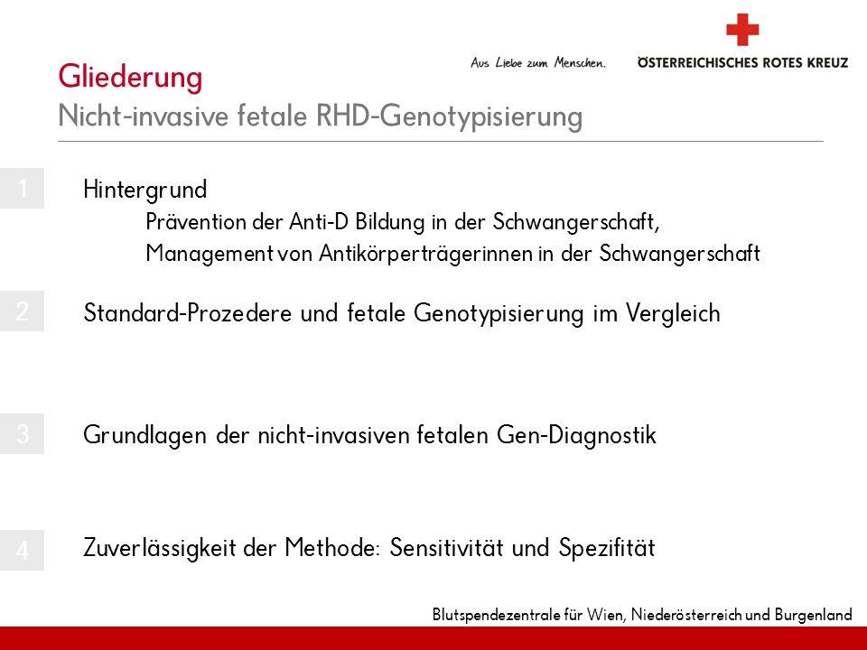Blutspendezentrale für Wien, Niederösterreich und Burgenland Frühzeitiger Ausschluss RHD-negativer Feten Vermeidung invasiver Diagnostik Zusammenfassung Nicht-ivasive pränatale RHD-Diagnostik bei Antikörperträgerinnen