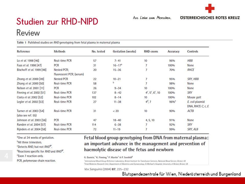 Blutspendezentrale für Wien, Niederösterreich und Burgenland Studien zur RHD-NIPD Review 4