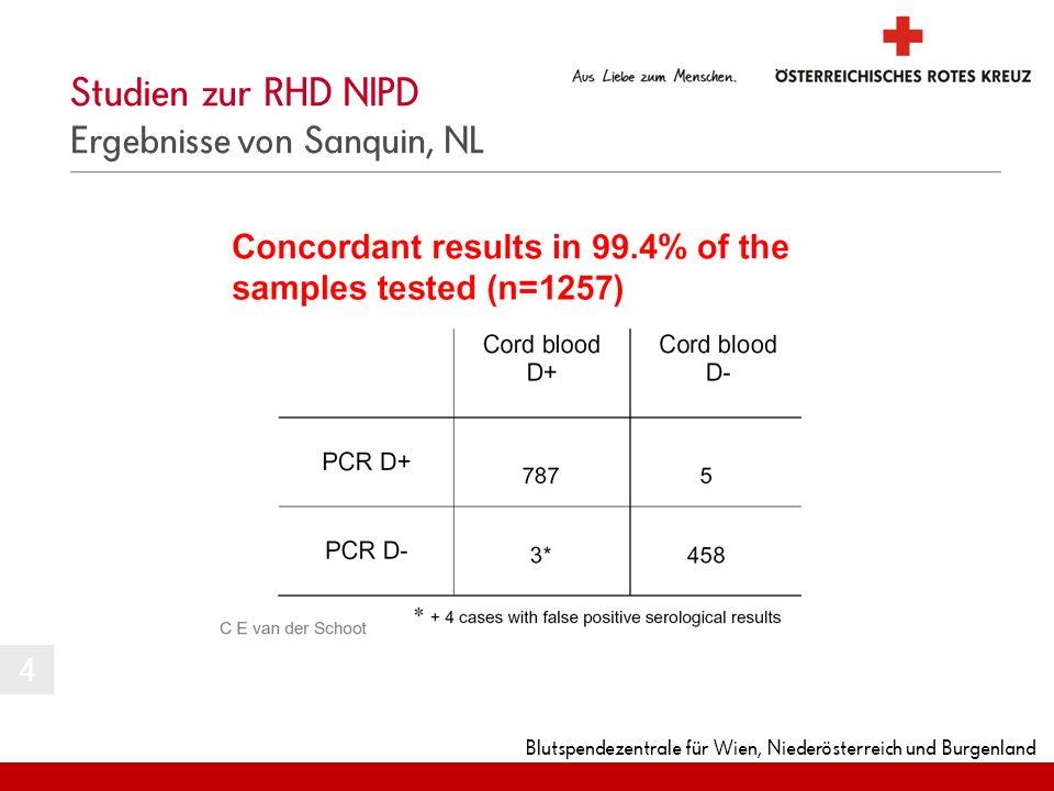 Blutspendezentrale für Wien, Niederösterreich und Burgenland 4 Studien zur RHD NIPD Ergebnisse von Sanquin, NL