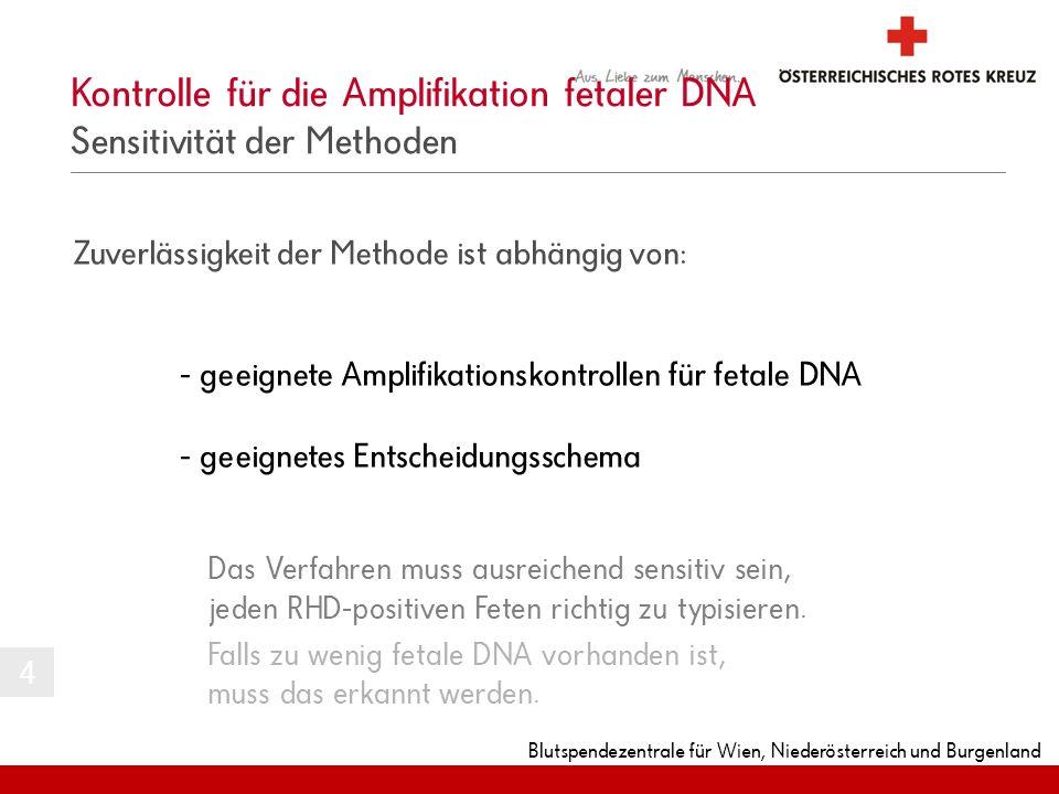 Blutspendezentrale für Wien, Niederösterreich und Burgenland Kontrolle für die Amplifikation fetaler DNA Sensitivität der Methoden Zuverlässigkeit der