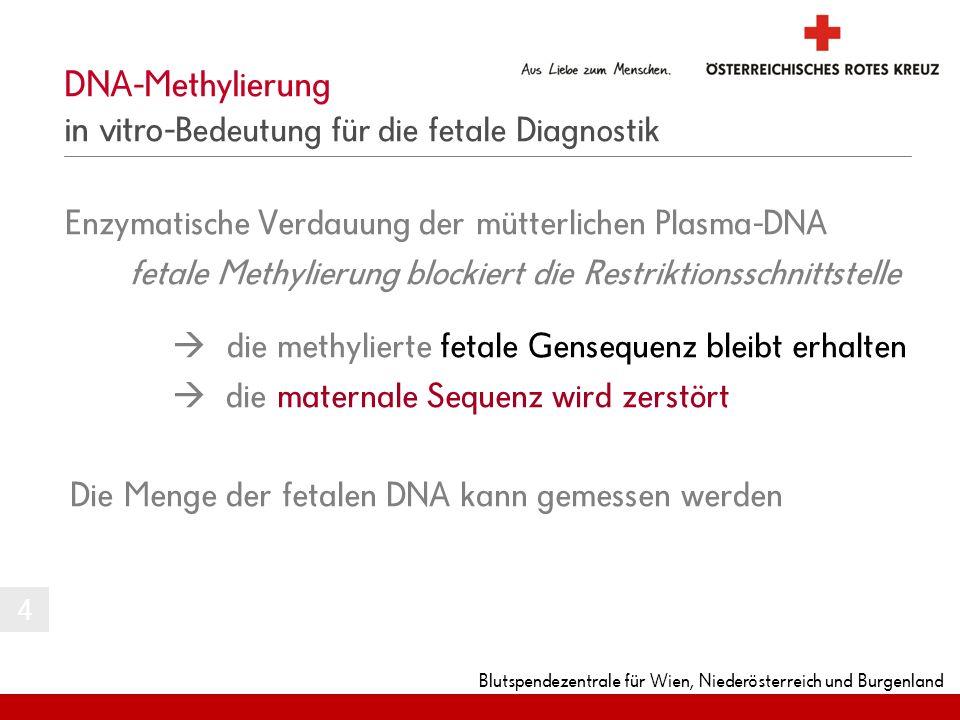 Blutspendezentrale für Wien, Niederösterreich und Burgenland Enzymatische Verdauung der mütterlichen Plasma-DNA fetale Methylierung blockiert die Rest