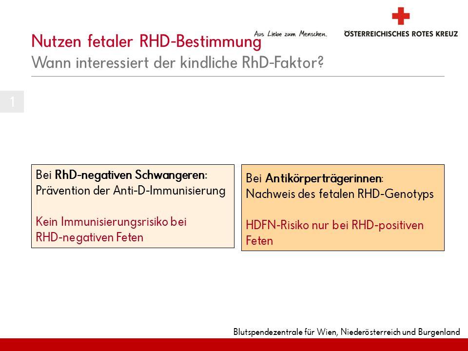 Blutspendezentrale für Wien, Niederösterreich und Burgenland Amplifikation fetaler DNA Spezifität der Methoden Falsch positive Ergebnisse sind nicht kritisch: Bei vermeintlich RHD-positiven Feten würde der Schwangeren eine nicht indizierte Anti-D-Prophylaxe verabreicht werden.
