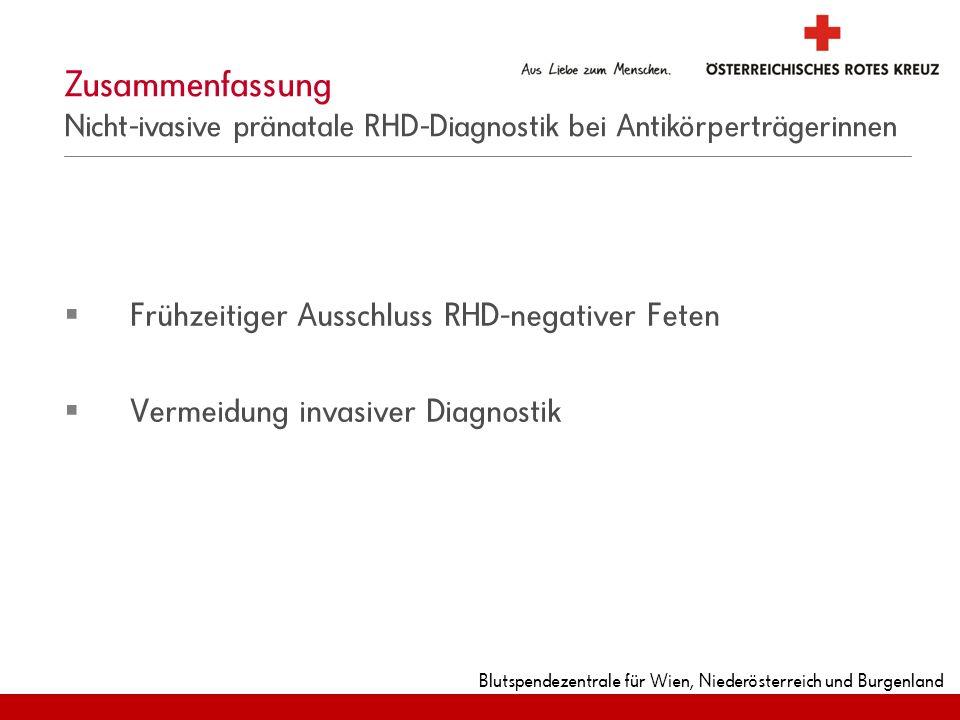 Blutspendezentrale für Wien, Niederösterreich und Burgenland Frühzeitiger Ausschluss RHD-negativer Feten Vermeidung invasiver Diagnostik Zusammenfassu