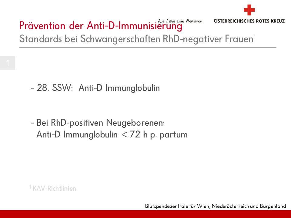 Blutspendezentrale für Wien, Niederösterreich und Burgenland Anti-D-immunisierte Schwangere Voraussage für die Entwicklung einer HDFN nicht invasive Diagnostik (Mutter): Anti-D-Titerbestimmung Ultraschall fetales RHD-Screening (RHD-NIPD) Invasive fetale Diagnostik: Diagnostik beim Kindesvater (?) AmniozenteseRhD und ChoriozenteseRHD-Zygotiebestimmung Cordozentese(PCR) 1