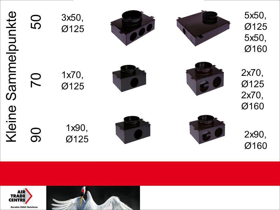 Kleine Sammelpunkte 90 70 50 3x50, Ø125 5x50, Ø125 5x50, Ø160 1x70, Ø125 2x70, Ø125 2x70, Ø160 1x90, Ø125 2x90, Ø160