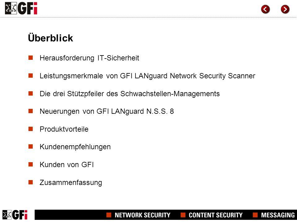 Überblick Herausforderung IT-Sicherheit Leistungsmerkmale von GFI LANguard Network Security Scanner Die drei Stützpfeiler des Schwachstellen-Managemen