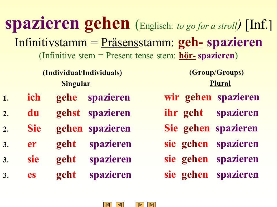 spazieren gehen ( Englisch: to go for a stroll ) [Inf. ] Infinitivstamm = Präsensstamm: geh- spazieren (Infinitive stem = Present tense stem: hör- spa