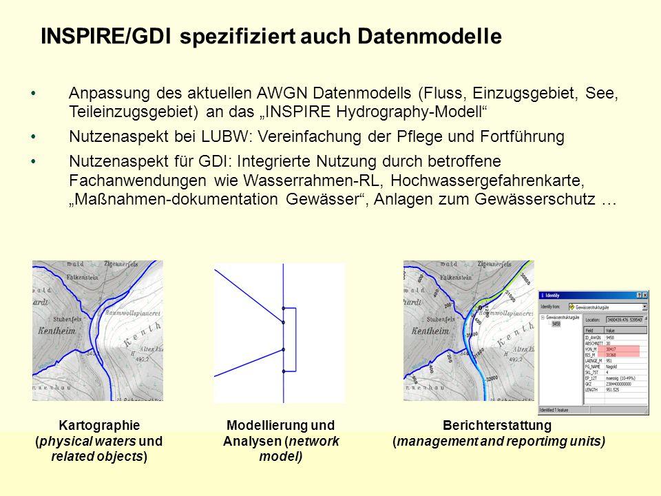 WPS-Workshop, 30.09.2010Folie 10 Anpassung des aktuellen AWGN Datenmodells (Fluss, Einzugsgebiet, See, Teileinzugsgebiet) an das INSPIRE Hydrography-M