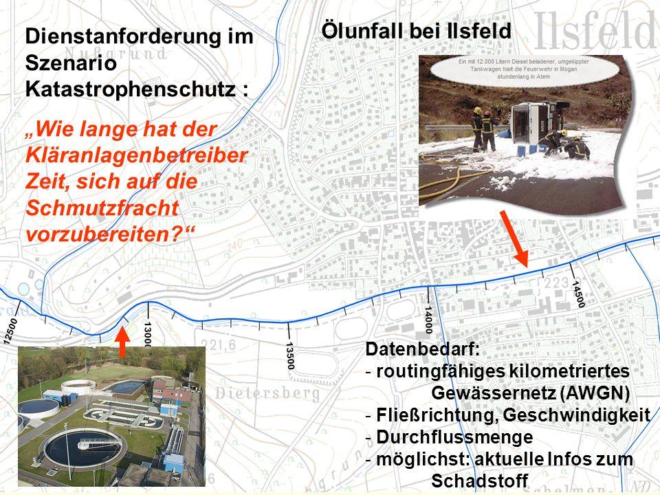 WPS-Workshop, 30.09.2010Folie 18 Datenbedarf: - routingfähiges kilometriertes Gewässernetz (AWGN) - Fließrichtung, Geschwindigkeit - Durchflussmenge -
