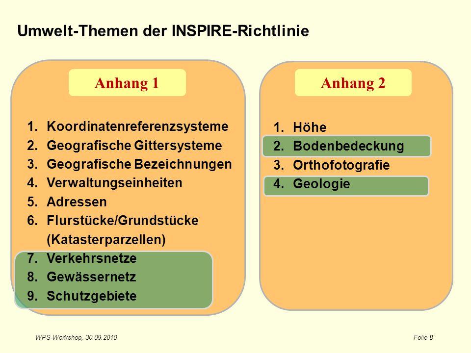 WPS-Workshop, 30.09.2010Folie 8 Anhang 1 Anhang 2 Umwelt-Themen der INSPIRE-Richtlinie 1.Koordinatenreferenzsysteme 2.Geografische Gittersysteme 3.Geo
