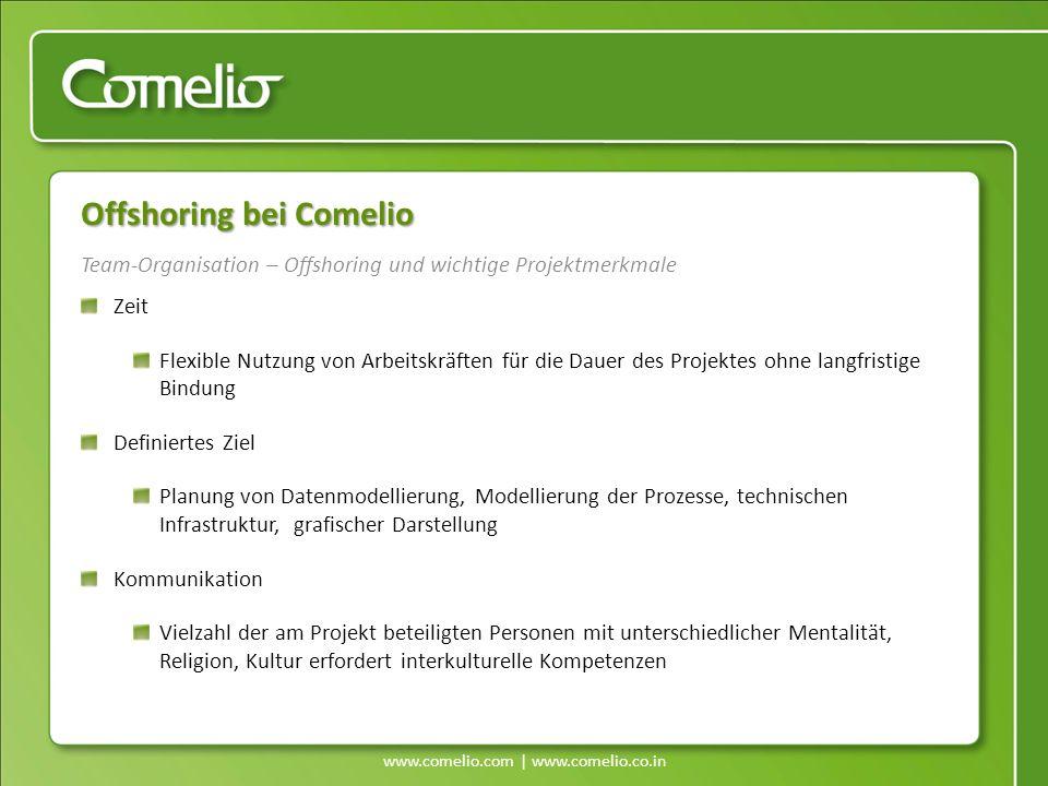 www.comelio.com | www.comelio.co.in Team-Organisation – Offshoring und wichtige Projektmerkmale Offshoring bei Comelio Zeit Flexible Nutzung von Arbei