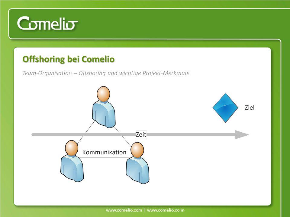 www.comelio.com | www.comelio.co.in Team-Organisation – Offshoring und wichtige Projekt-Merkmale Offshoring bei Comelio