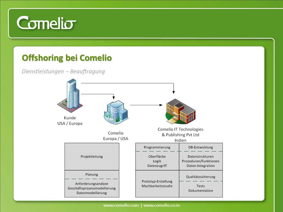 www.comelio.com | www.comelio.co.in Dienstleistungen – Beauftragung Offshoring bei Comelio