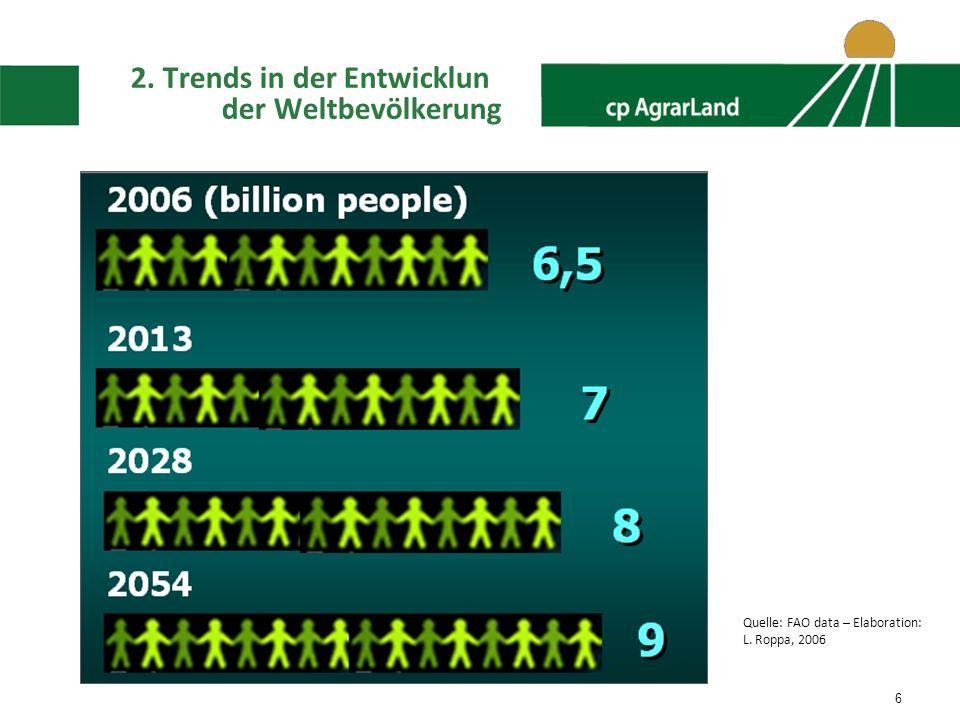 6 2. Trends in der Entwicklun der Weltbevölkerung Quelle: FAO data – Elaboration: L. Roppa, 2006