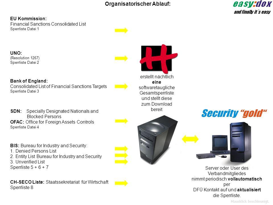 Mausklick beschleunigt. Die Lösung In Zusammenarbeit mit: Humpert + Kneer Datensysteme and finally it´s easy