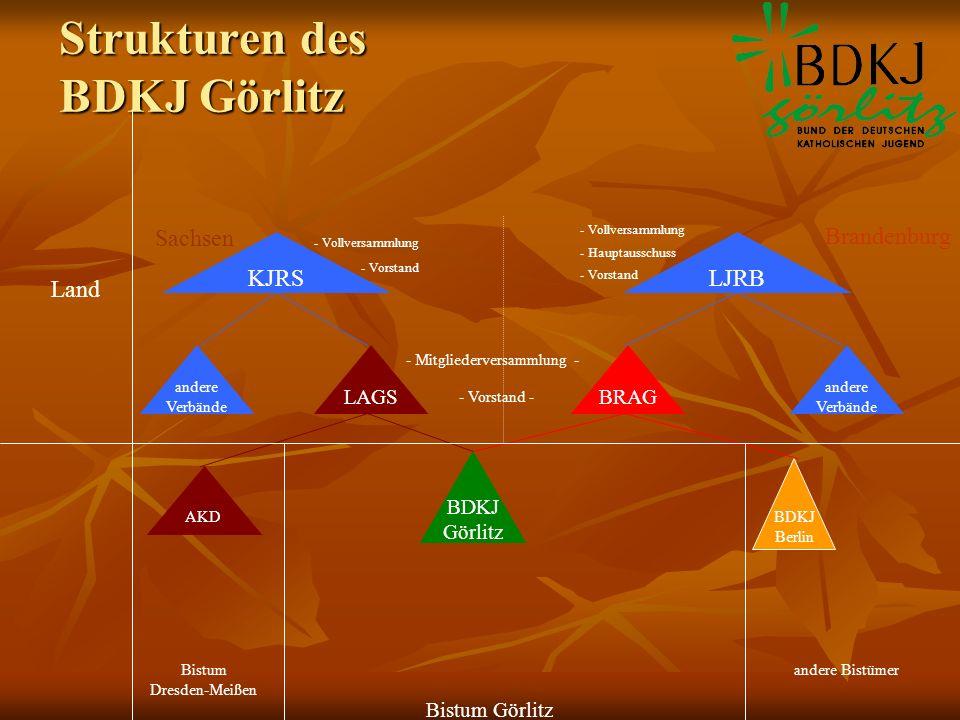 Strukturen des BDKJ Görlitz Land KJRSLJRB Sachsen Brandenburg andere Verbände LAGS andere Verbände BRAG - Vollversammlung - Vorstand - Vollversammlung