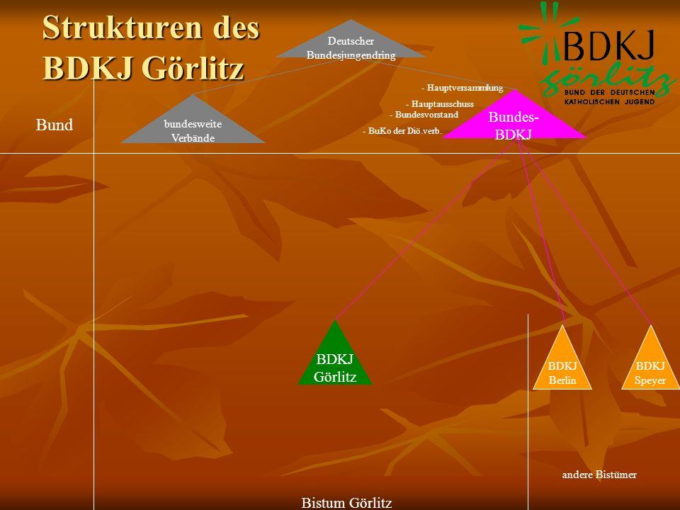 Strukturen des BDKJ Görlitz Deutscher Bundesjungendring Bistum Land Bund Bundes- BDKJ KJRSLJRB Sachsen Brandenburg LAGSBRAG Diözesanrat BDKJ Görlitz Bistum Görlitz