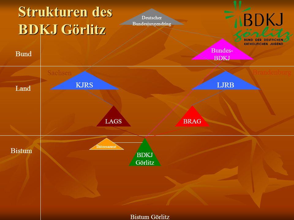 Strukturen des BDKJ Görlitz Deutscher Bundesjungendring Bistum Land Bund Bundes- BDKJ KJRSLJRB Sachsen Brandenburg LAGSBRAG Diözesanrat BDKJ Görlitz B