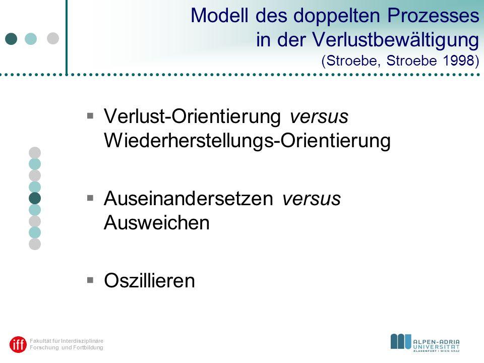 Fakultät für Interdisziplinäre Forschung und Fortbildung Modell des doppelten Prozesses in der Verlustbewältigung (Stroebe, Stroebe 1998) Verlust-Orie
