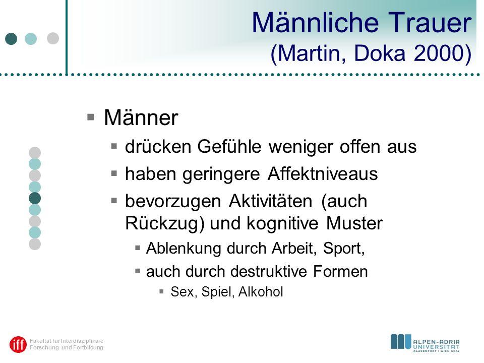 Fakultät für Interdisziplinäre Forschung und Fortbildung Männliche Trauer (Martin, Doka 2000) Männer drücken Gefühle weniger offen aus haben geringere