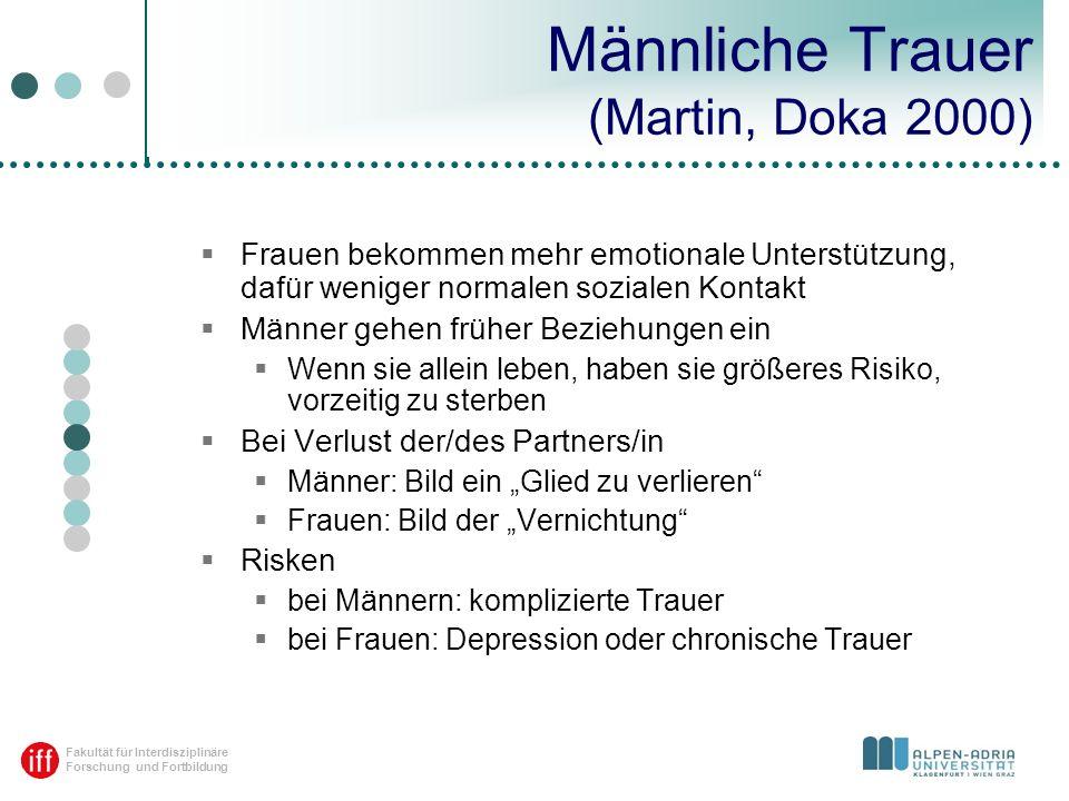 Fakultät für Interdisziplinäre Forschung und Fortbildung Herr Müller Rasenmäher Ich gehe eben kontrolliert mit meinem Schmerz um.