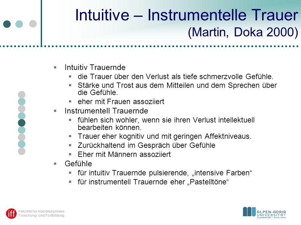 Fakultät für Interdisziplinäre Forschung und Fortbildung Intuitive – Instrumentelle Trauer (Martin, Doka 2000) Intuitiv Trauernde die Trauer über den