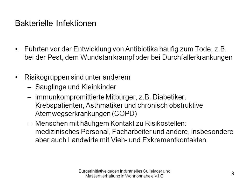 Bürgerinitiative gegen industrielles Güllelager und Massentierhaltung in Wohnortnähe e.V.i.G 8 Bakterielle Infektionen Führten vor der Entwicklung von