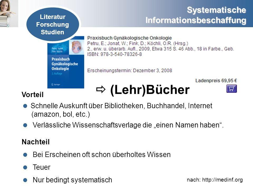 Systematische Informationsbeschaffung Vorteil Schnelle Auskunft über Bibliotheken, Buchhandel, Internet (amazon, bol, etc.) Verlässliche Wissenschafts