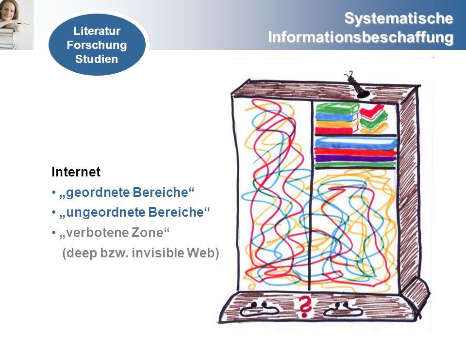 Systematische Informationsbeschaffung Internet geordnete Bereiche ungeordnete Bereiche verbotene Zone (deep bzw. invisible Web) Literatur Forschung St
