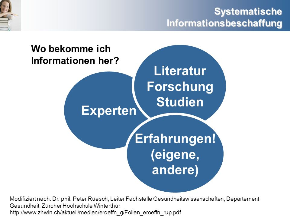Systematische Informationsbeschaffung Modifiziert nach: Dr. phil. Peter Rüesch, Leiter Fachstelle Gesundheitswissenschaften, Departement Gesundheit, Z