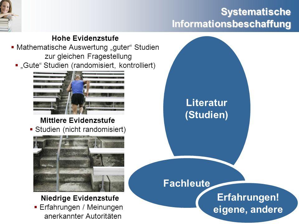 Systematische Informationsbeschaffung Literatur (Studien) Hohe Evidenzstufe Mathematische Auswertung guter Studien zur gleichen Fragestellung Gute Stu