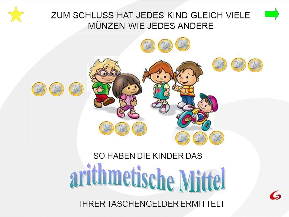 DAS ARITHMETISCHE MITTEL WIRD IN 2 SCHRITTEN BERECHNET 1.