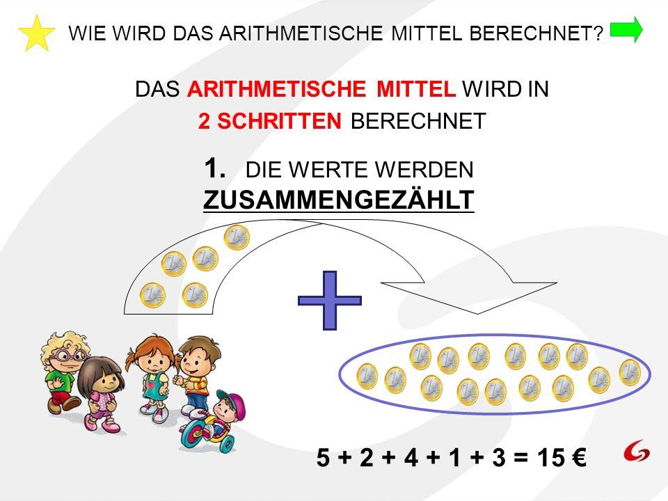 DAS ARITHMETISCHE MITTEL WIRD IN 2 SCHRITTEN BERECHNET 1. DIE WERTE WERDEN ZUSAMMENGEZÄHLT 5 + 2 + 4 + 1 + 3 = 15 WIE WIRD DAS ARITHMETISCHE MITTEL BE