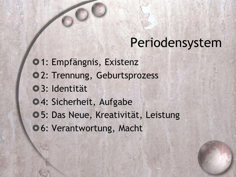 Periodensystem 1: Empfängnis, Existenz 2: Trennung, Geburtsprozess 3: Identität 4: Sicherheit, Aufgabe 5: Das Neue, Kreativität, Leistung 6: Verantwor