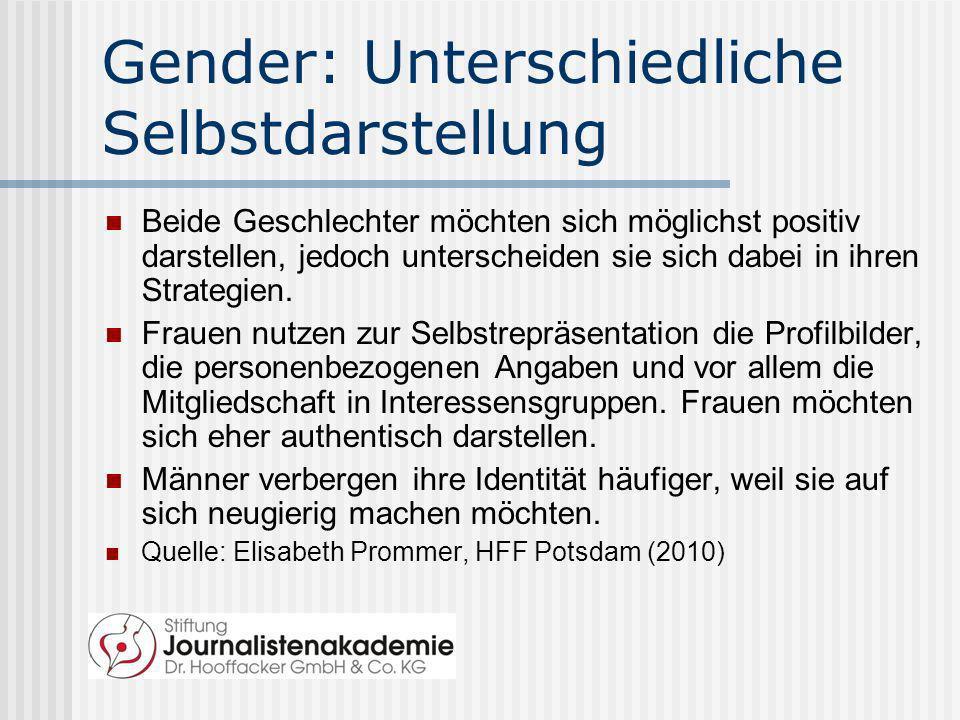 Gender: Unterschiedliche Selbstdarstellung Beide Geschlechter möchten sich möglichst positiv darstellen, jedoch unterscheiden sie sich dabei in ihren