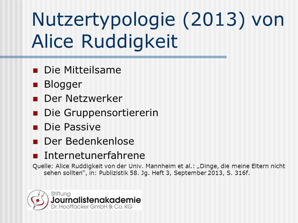 Nutzertypologie (2013) von Alice Ruddigkeit Die Mitteilsame Blogger Der Netzwerker Die Gruppensortiererin Die Passive Der Bedenkenlose Internetunerfah