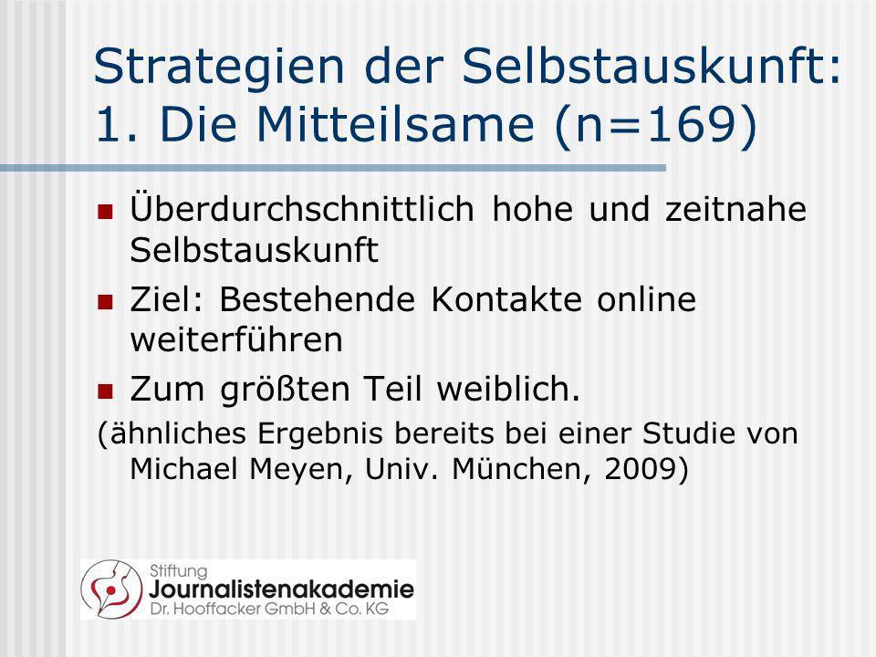 Strategien der Selbstauskunft: 1. Die Mitteilsame (n=169) Überdurchschnittlich hohe und zeitnahe Selbstauskunft Ziel: Bestehende Kontakte online weite